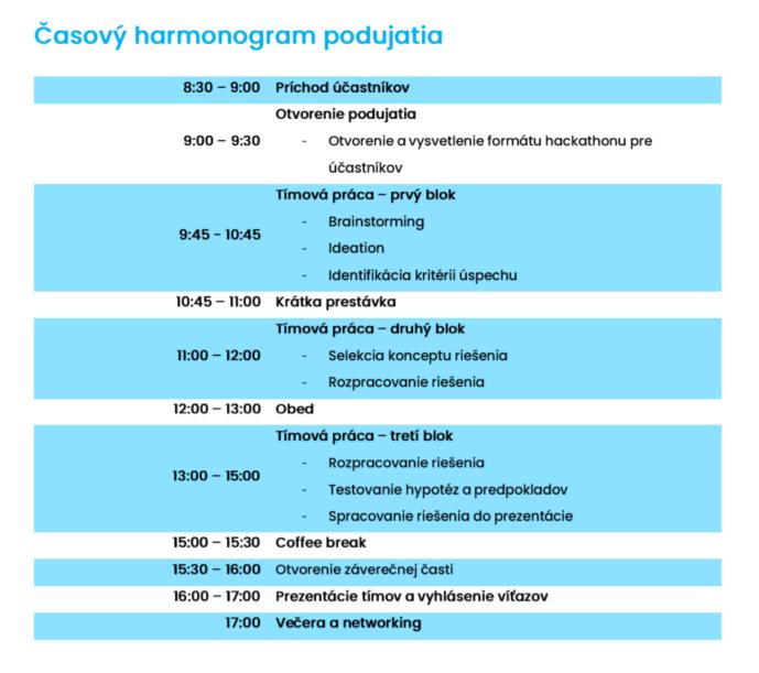 harmonogram_neulogy